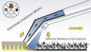 Ekstrakcyjne pranie dywanów i wykładzin Szczecin